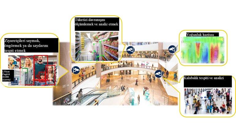 Dünyanın İlk Yapay Zekalı Akıllı Görüntü Sensörleri Geliyor!