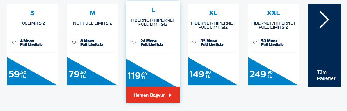 İşte Türk Telekom'un Kotasız İnternet Fiyatları